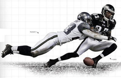 Football Physics: The Anatomy of a Hit   Physics of Football   Scoop.it