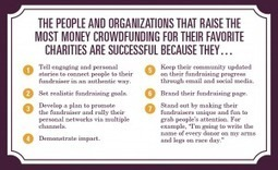 Crowdfunding WORKS for nonprofits #infographic — Social Media Coach | web social | Scoop.it