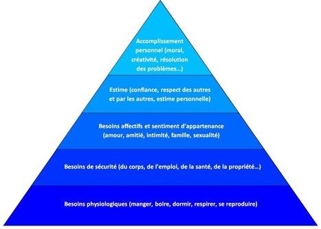 La réorganisation sociétale actuelle - 21e siècle | Claude RAMEIX | Scoop.it