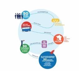 Créer des infographies en ligne : Dossier pratique | outils numériques pour la pédagogie | Scoop.it