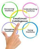 Using Emotional Intelligence to Manipulate Others | Psych Central ... | Eq | Scoop.it