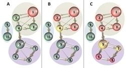 Epidemiología bancaria | Economia y sistemas complejos | Scoop.it