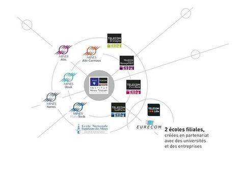 Patrick Drahi investit 10 millions d'euros dans les MOOC via Mines-Télécom | Mon Environnement d'Apprentissage Personnel (EAP) | Scoop.it