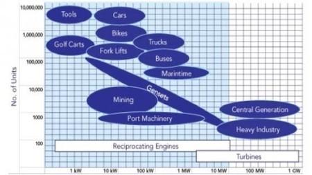 Dearman Engine runs on liquid air | Sustainable Technologies | Scoop.it