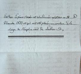 Lulu Sorcière Archive: Quinze exposés d'enfants. Angliers (86) | Rhit Genealogie | Scoop.it