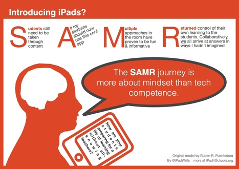 SAMR success is NOT about Tech |  IPAD 4 SCHOOLS | 1251EDN | Scoop.it