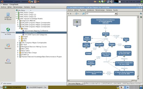 Hacer mapas conceptuales en Linux - CmapTools - Taringa!   aprendiendo ubuntu   Scoop.it