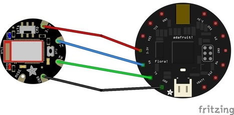 Making a Smart Bracelet using Custom BTLE GATT Services | Open Source Hardware News | Scoop.it