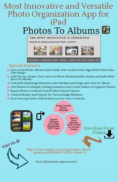 Photo Album app – Mange folders and albums on iPad easil   Appsicum Apps   Scoop.it