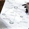 Relationship Mapping - Relationship Capital by Prospect Visual