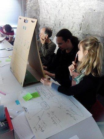 Un de nos ateliers de créativité en images   La créativité au service des entreprises - Approches et attitudes   Scoop.it