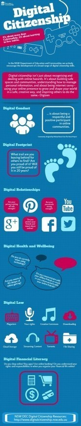 Digital Citizenship - Piktochart Infographics | digital citizenship | Scoop.it