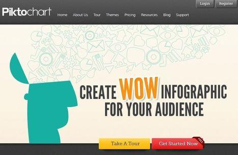 Herramientas gratis para crear infografías y guía para hacer infogramas   Blog Juan Carlos Mejía Llano   Asturweb.es   Scoop.it