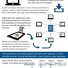 Educational Technology for Middle Schoolers