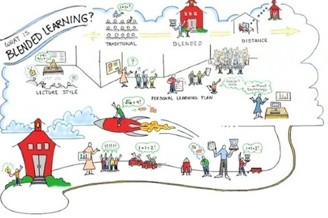 What Exactly Is Blended Learning? - Edudemic | ... | Blended Learning | Scoop.it