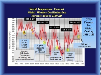 "''GLOBAL COOLING' - World Temp Forecast 2019-2150 'Gross Suppression Of Science …Former #NOAA Meteorologist Says Employees ""Were Cautioned Not To Talk About Natural Cycles""' 