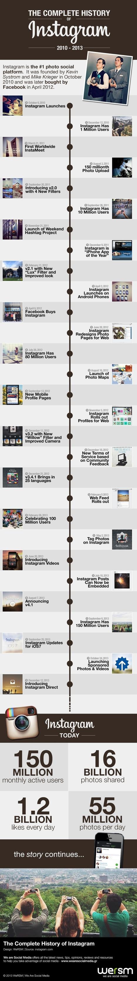 La historia completa de Instagram #infografia #infographic #socialmedia | communitymanagerspain | Scoop.it