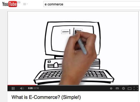 Hacer vídeos en Youtube aumenta las ventas | Ecommerce | Scoop.it