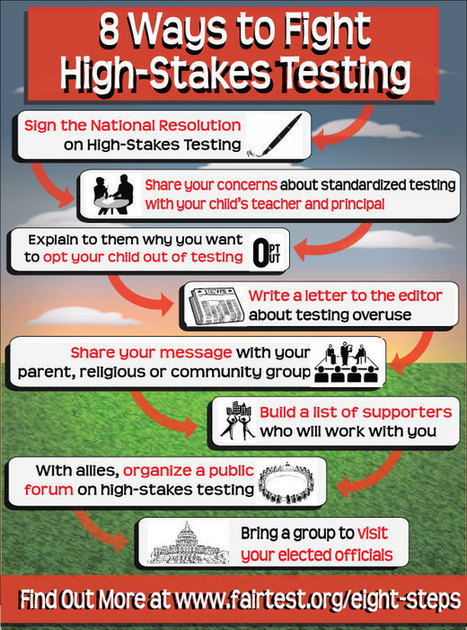 8 Ways To Fight High-Stakes Testing Infographic | FairTest | :: The 4th Era :: | Scoop.it