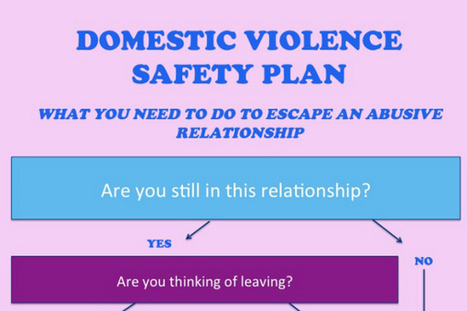 18 Statistics on Abusive Relationships   Interesting Articles   Scoop.it
