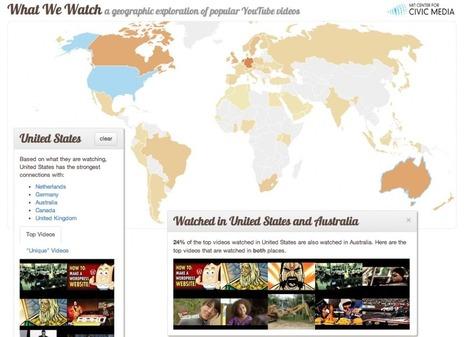 How popular videos spread online | The Journalist | Scoop.it