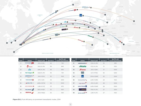 Transatlantic airline fuel efficiency ranking, 2014 | International Council on Clean Transportation | great buzzness | Scoop.it
