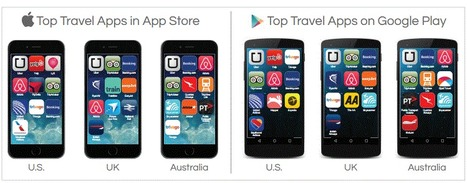 Travel app usage is soaring, but consumers are restless | The Insight Files | Scoop.it