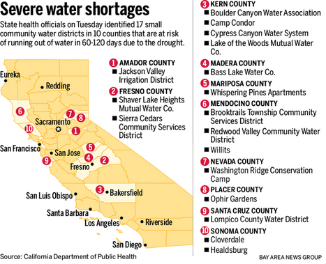 California drought: 17 communities could run out of water within 60 to 120 days, state says | Climate change challenges | Scoop.it