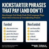 Crowdfunding phraseology: which descriptive words correlate with ... | Crowdfunding | Scoop.it