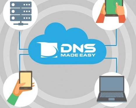 Domain registration and naming | DNS | Scoop.it