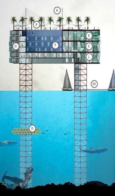 Les hôtels du futur en images : insolites et écologiques   Sky-future.net   Scoop.it