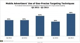 Use of Geo-Precise Targeting Techniques Widespread Among Mobile Advertisers in Q2 | Mobile Advertising Insights | Scoop.it