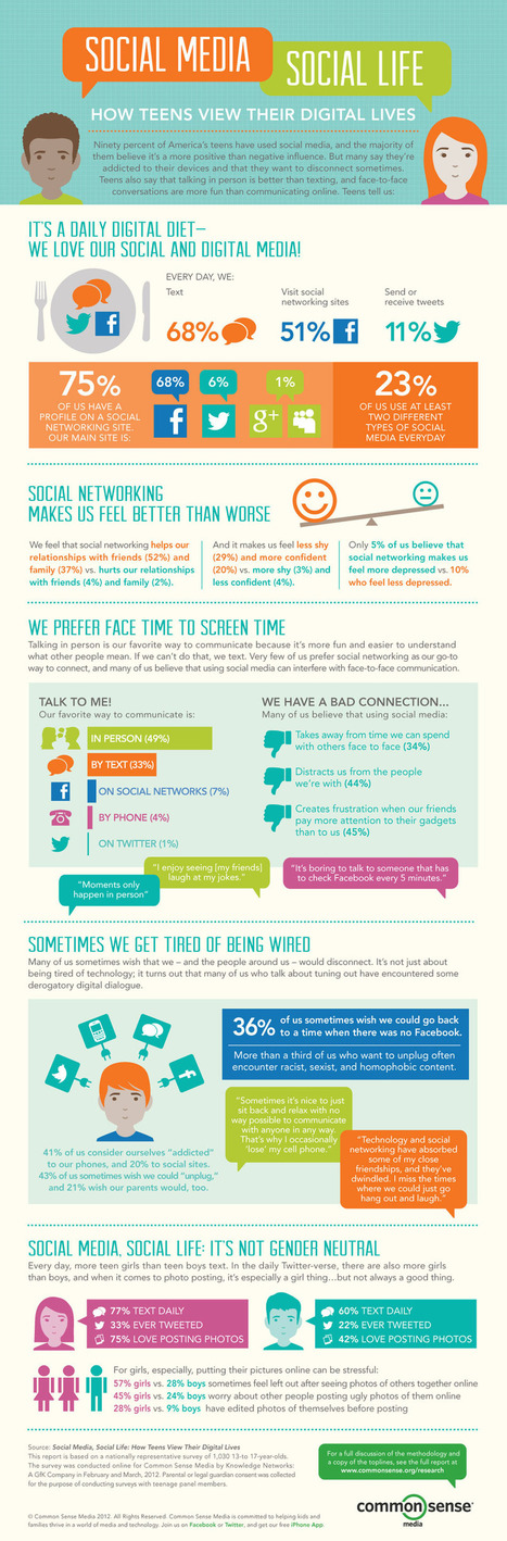 In their own words: Teen Social Media Infographic from Common Sense Media | Common Sense Media | Smart Media | Scoop.it