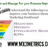Marketing Metric Analysis Tips