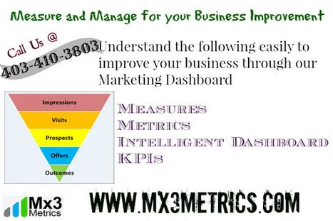 Easy Marketing Analysis Tips | Marketing Metric Analysis Tips | Scoop.it