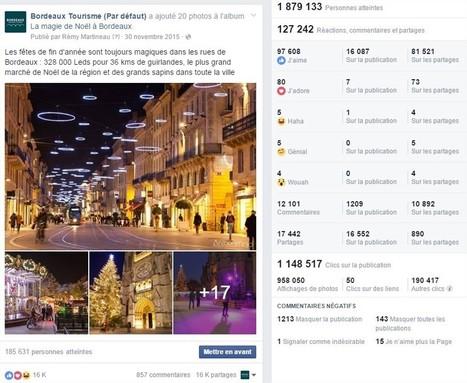 Entretien avec Rémy Martineau, Webmaster / Community Manager de l'Office de Tourisme de Bordeaux Métropole | Actualités e-tourisme et oenotourisme | Scoop.it