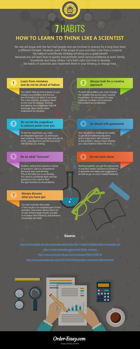7 Habits How to Learn to Think Like a Scientist Infographic - e-Learning Infographics | Transformational Teaching and Technology | Scoop.it