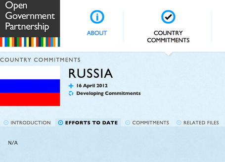 Russia withdraws from Open Government Partnership. Too much transparency? | Open Knowledge | Scoop.it