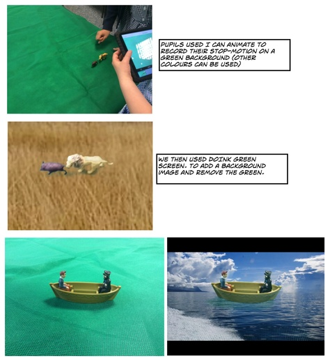 Using Stop-motion Animation with Green Screen on the iPad - May 2014 Blog Post | iTeach | Scoop.it