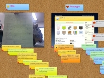 lino - Sticky and Photo Sharing | BHS Ed Tech | Scoop.it