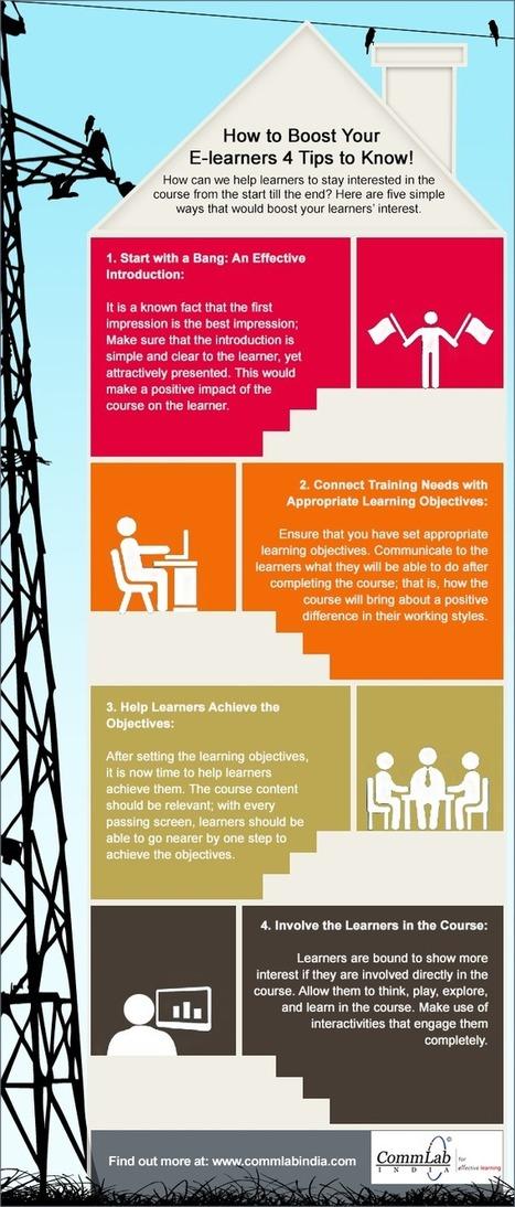 Technologies en pédagogie universitaire:... | Mooc | Scoop.it