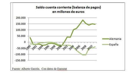 El paro es inevitable dentro del euro   Economía crítica   Scoop.it