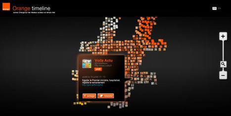 Un client Twitter idéal pour les entreprises ? | Community Mangement & co | Scoop.it