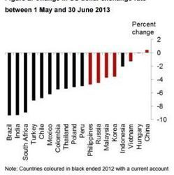 Why the UK's current account deficit has economists spooked | Exchange Rates and the Balance of Payments | Scoop.it