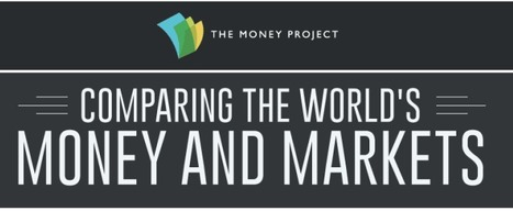 All the worlds money and markets   Hidden financial system   Scoop.it