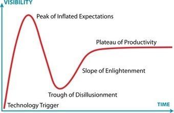 MOOCs: sobreexpectación y desilusión? (I) - e-Learning Feeds | Educacion, ecologia y TIC | Scoop.it