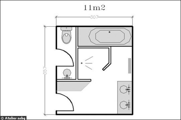 10 plans pour agencer une petite salle de bains | La Revue de Technitoit | Scoop.it