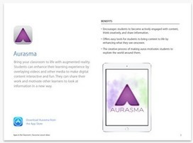 5 Ways to Use Augmented Reality App Aurasma in Your Class ~ Educational Technology and Mobile Learning | Edulateral | Scoop.it