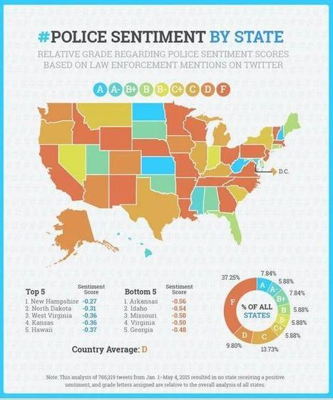 Police Brutality Statistics: Law Enforcement Departments Receive Failing Grades In Twitter-Based Report Card | Police Problems and Policy | Scoop.it
