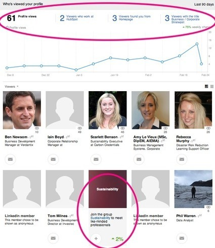 LinkedIn Rolls Out New Profile Optimisation Features | Sharing the LinkedIn love | Scoop.it